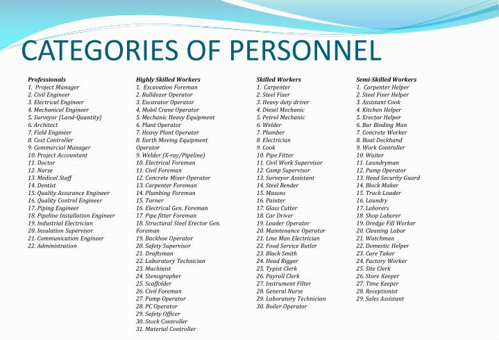 CATEGORIES OF PERSONNEL