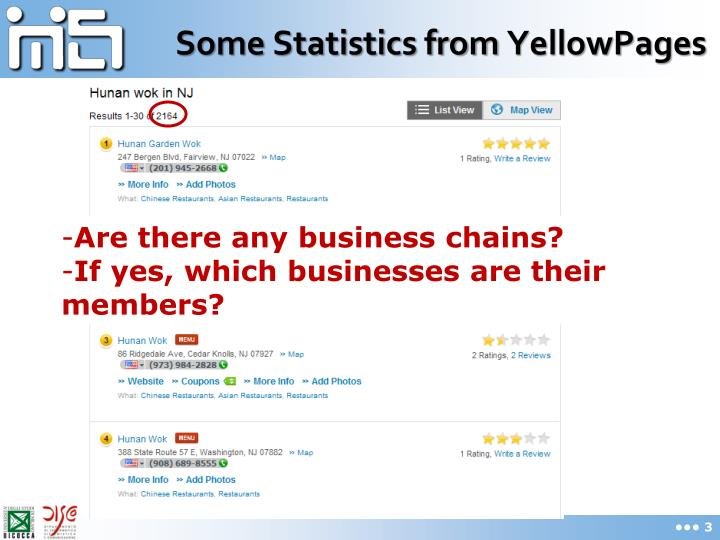Some statistics from yellowpages
