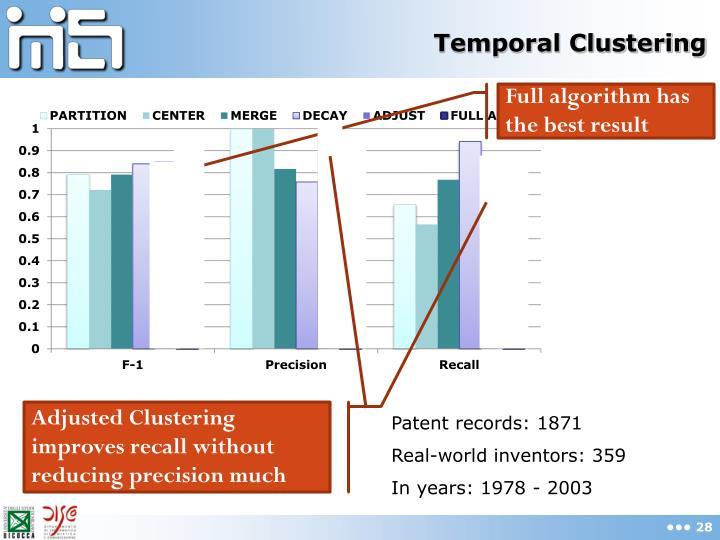 Temporal Clustering
