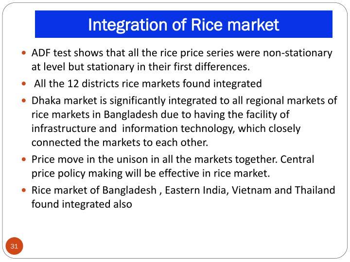 Integration of Rice market