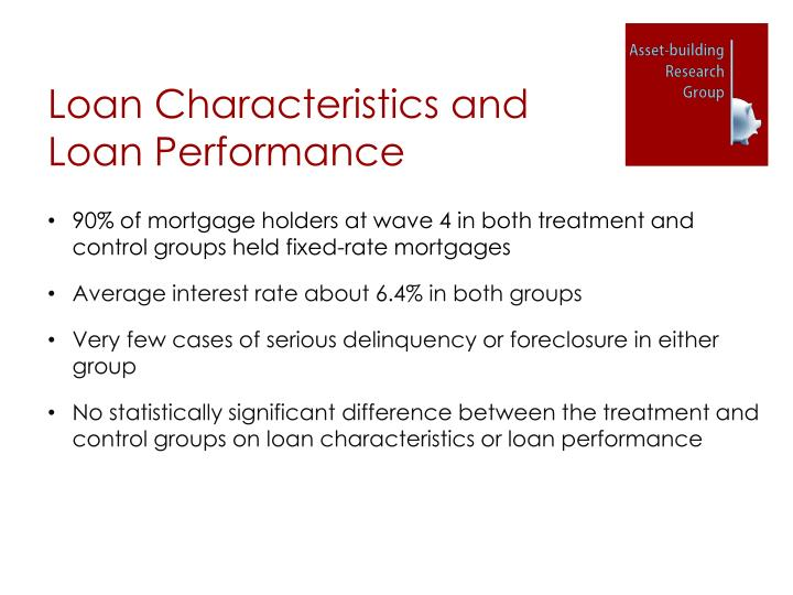 Loan Characteristics and Loan Performance