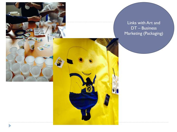 Links with Art and DT – Business Marketing (Packaging)