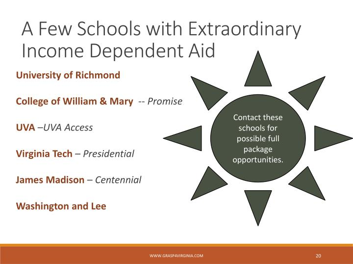 A Few Schools with Extraordinary Income Dependent Aid