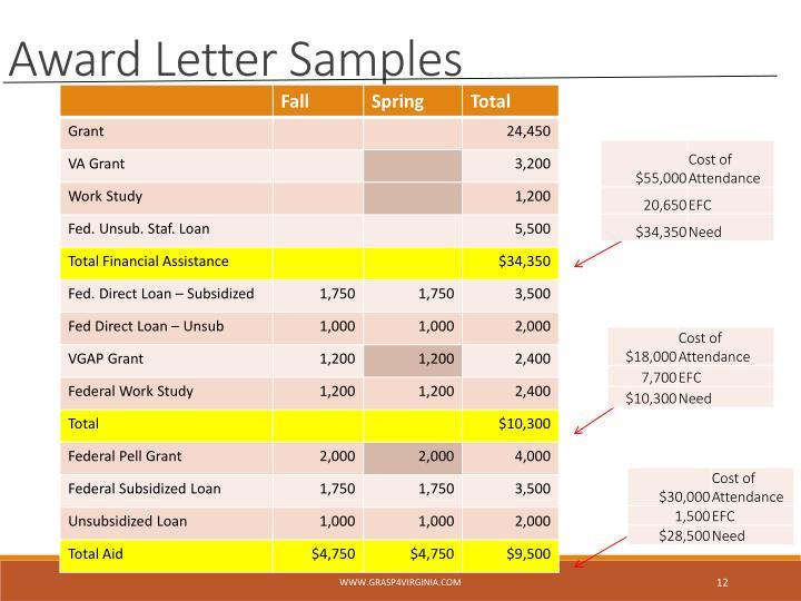 Award Letter Samples