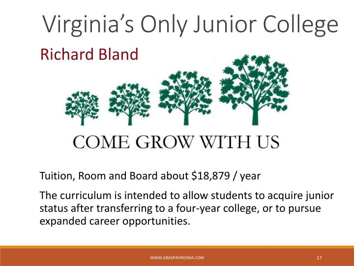 Virginia's Only Junior College