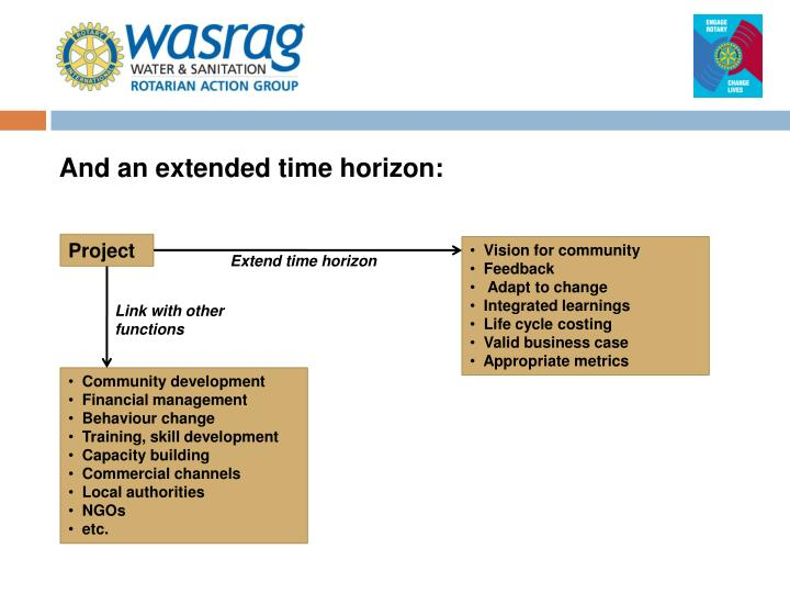 And an extended time horizon: