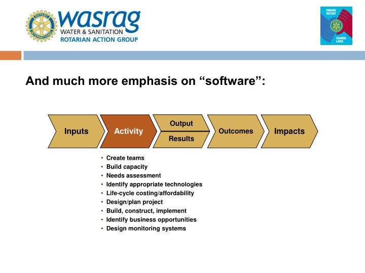 "And much more emphasis on ""software"":"