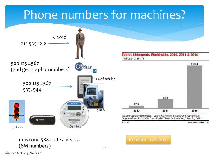 Phone numbers for machines?