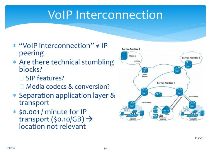 VoIP Interconnection