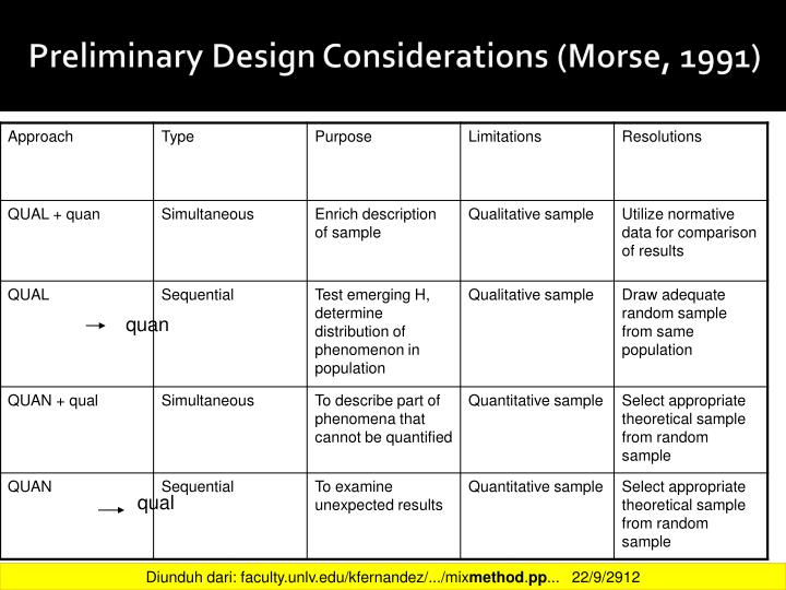 Preliminary Design Considerations (Morse, 1991)