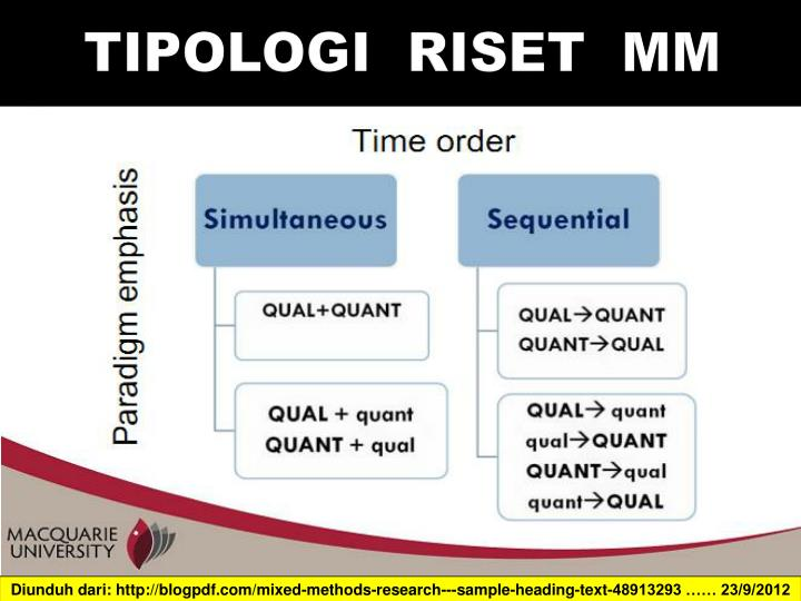 TIPOLOGI  RISET  MM
