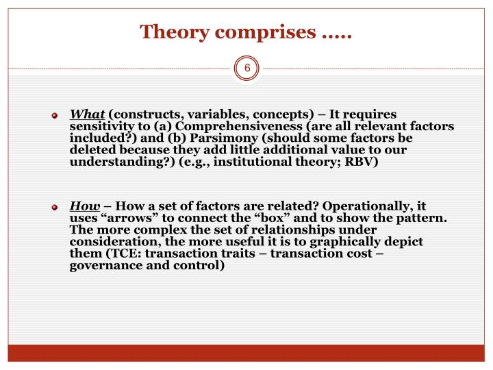 Theory comprises .....