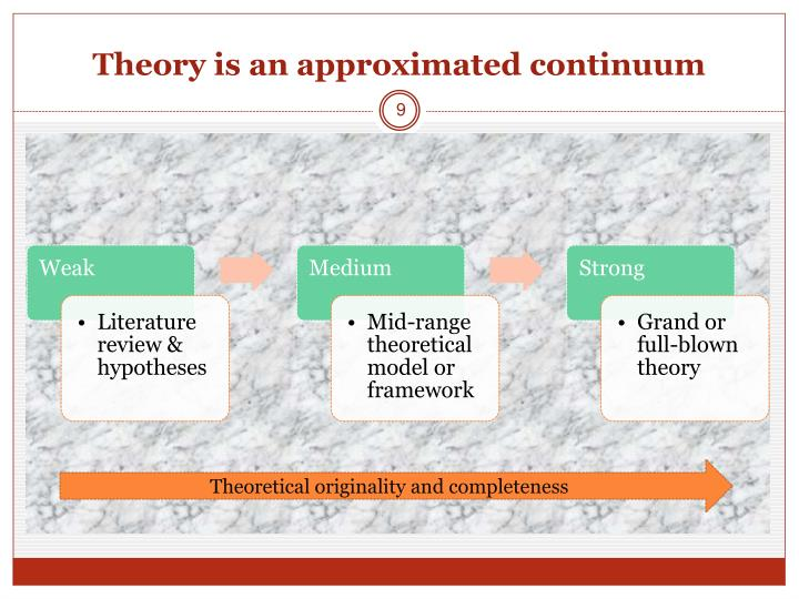Theory is an approximated continuum