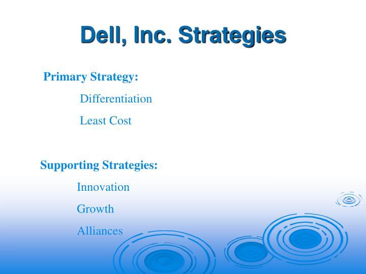 Dell, Inc. Strategies