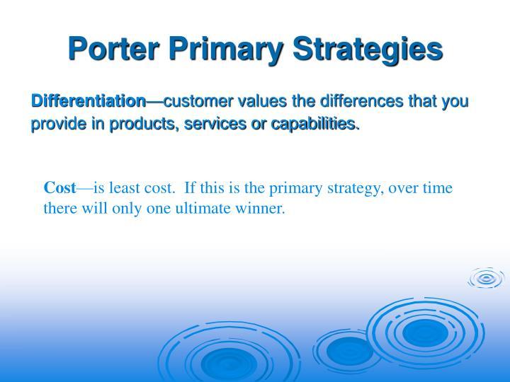 Porter Primary Strategies