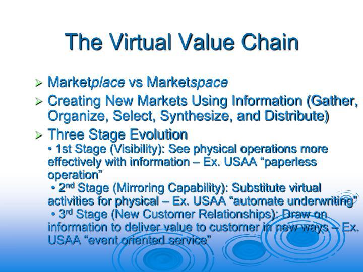 The Virtual Value Chain