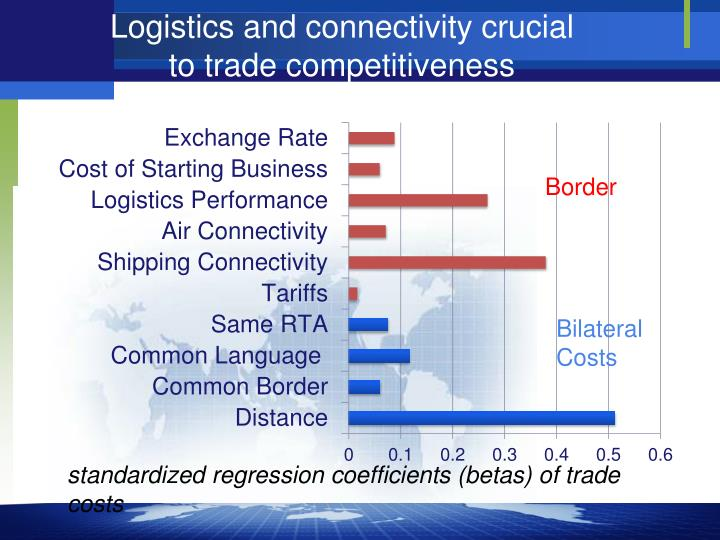 Logistics and connectivity crucial