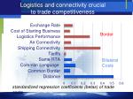 logistics and connectivity crucial to trade competitiveness