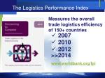 the logistics performance index