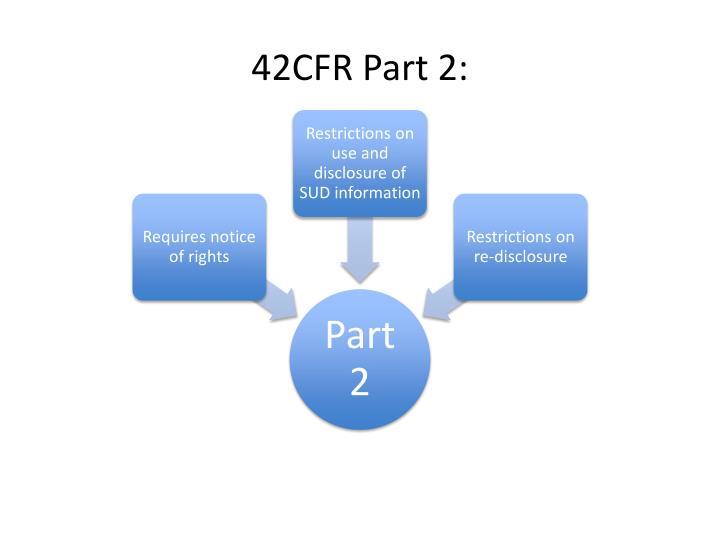 42CFR Part 2: