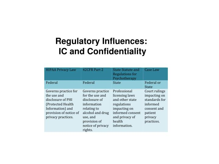 Regulatory Influences: