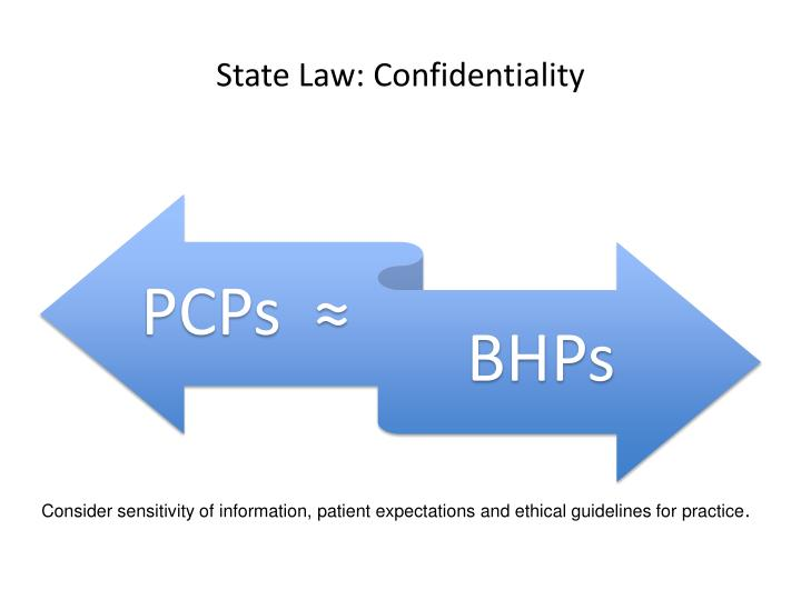 State Law: Confidentiality
