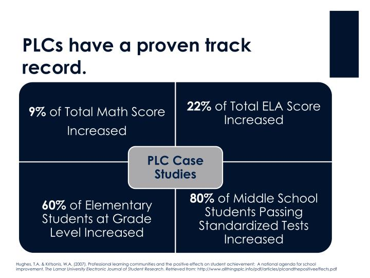 PLCs have a proven track record.