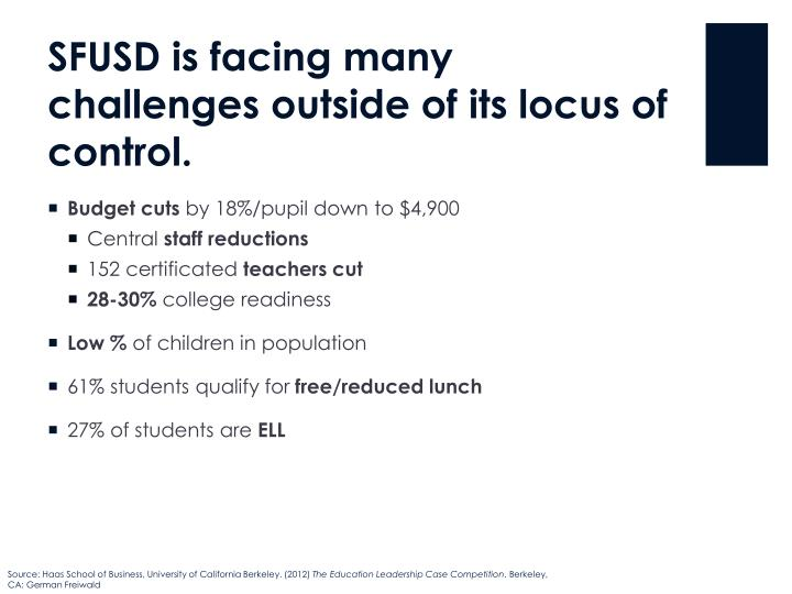 SFUSD is facing many challenges outside of its locus of control.