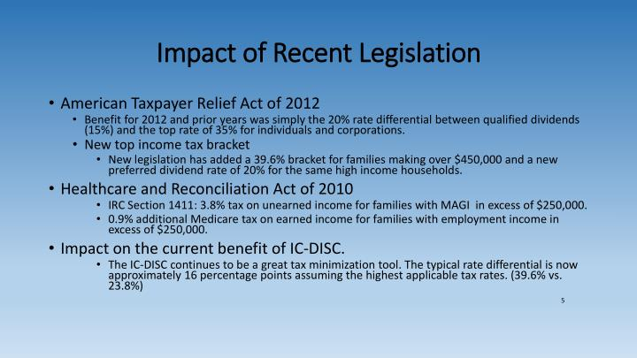 Impact of Recent Legislation