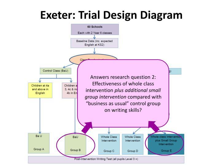 Exeter: Trial Design Diagram