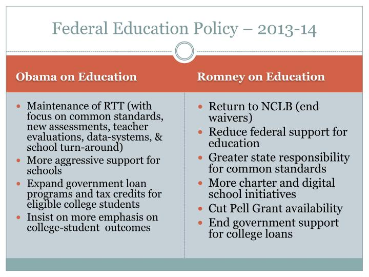 Federal Education Policy – 2013-14