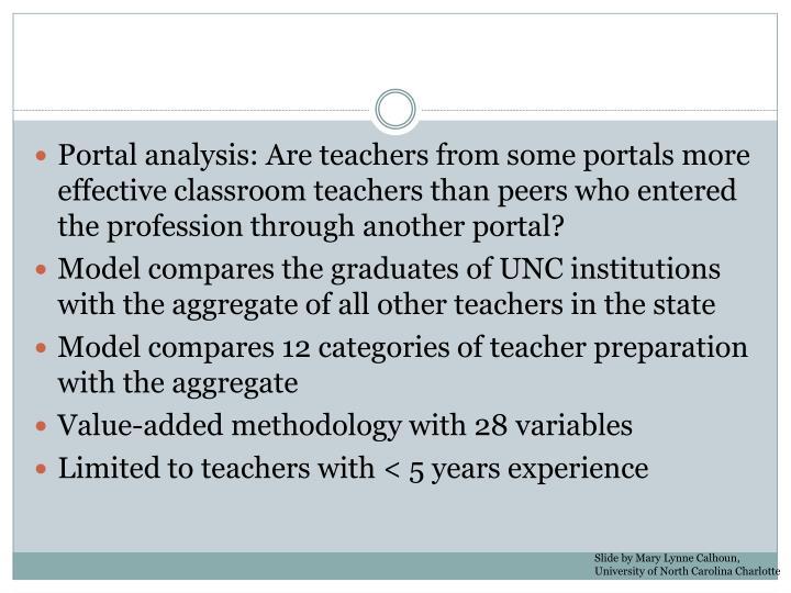 North Carolina Teacher Education Review