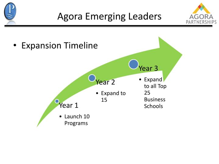 Agora Emerging Leaders
