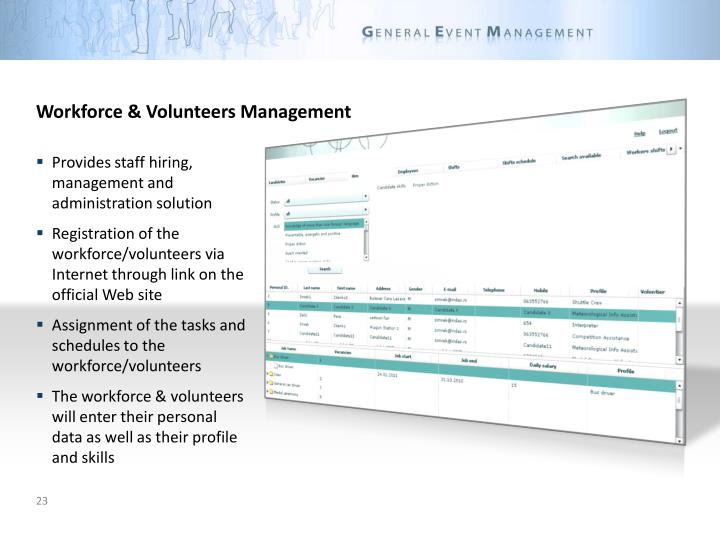 Workforce & Volunteers Management
