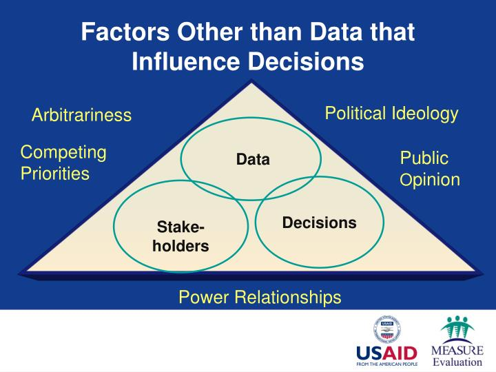 Factors Other than Data that Influence Decisions