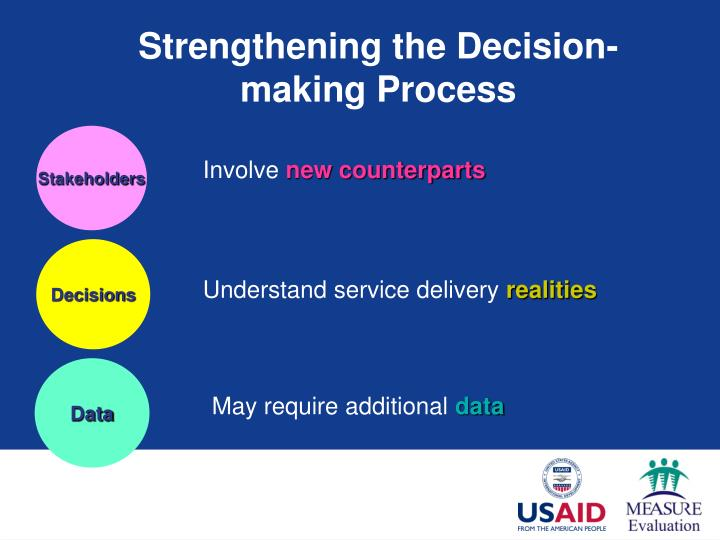Strengthening the Decision-making Process