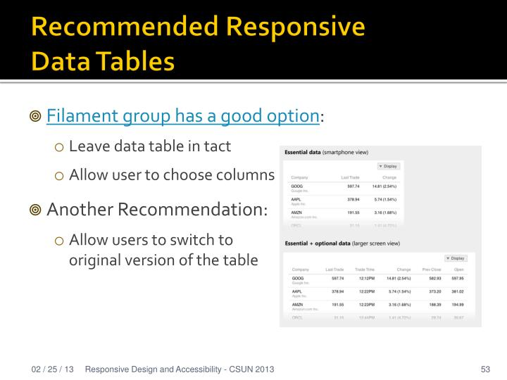 Recommended Responsive