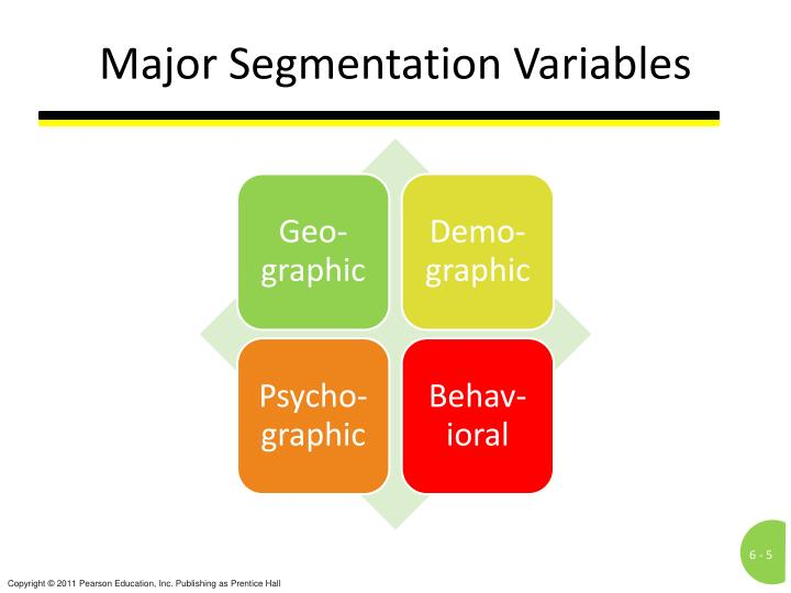 segmentation variables airline industry The environmental impacts of the airline industry is of development of green market segmentation to better of a set of variables or.
