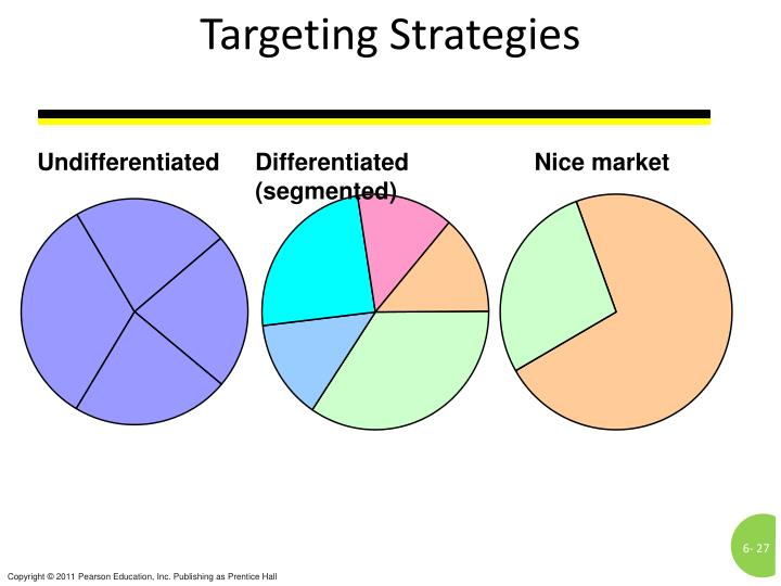 customer targeting strategies We help clients define the target customer or integrated go-to-market systems that build a bridge between a company's strategy and the exceptional customer.