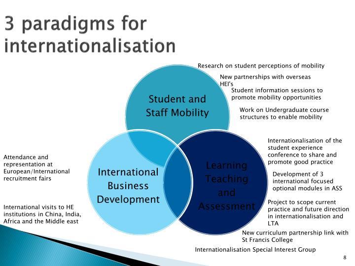 3 paradigms for internationalisation