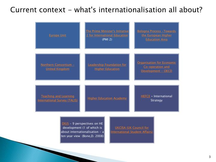 Current context - what's internationalisation all about?