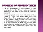 problems of representation8