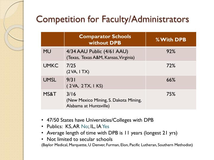 Competition for Faculty/Administrators