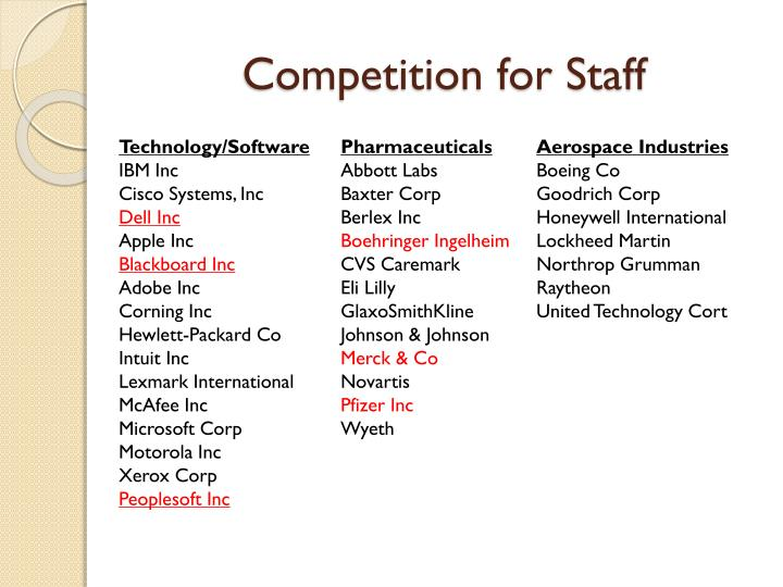 Competition for Staff