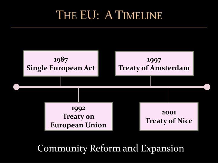 The EU:  A Timeline