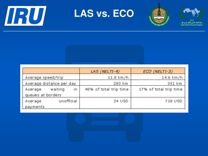 LAS vs. ECO