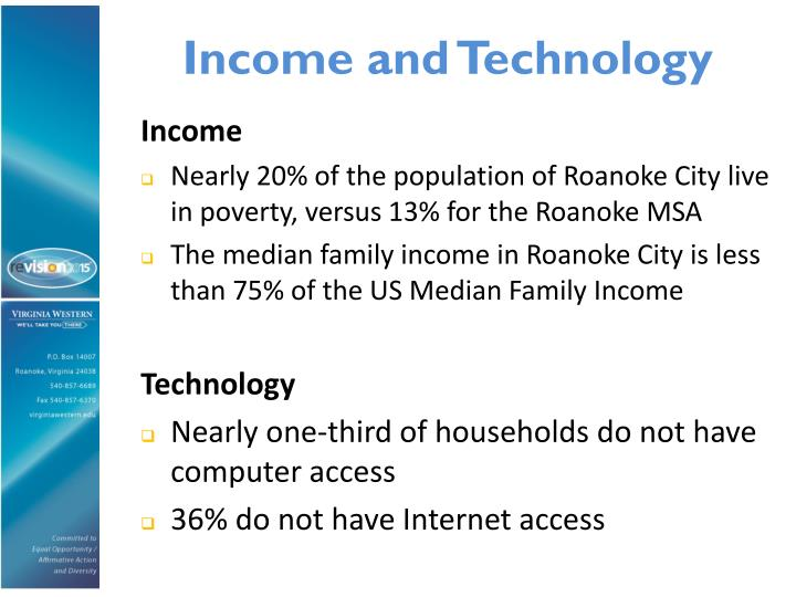 Income and Technology