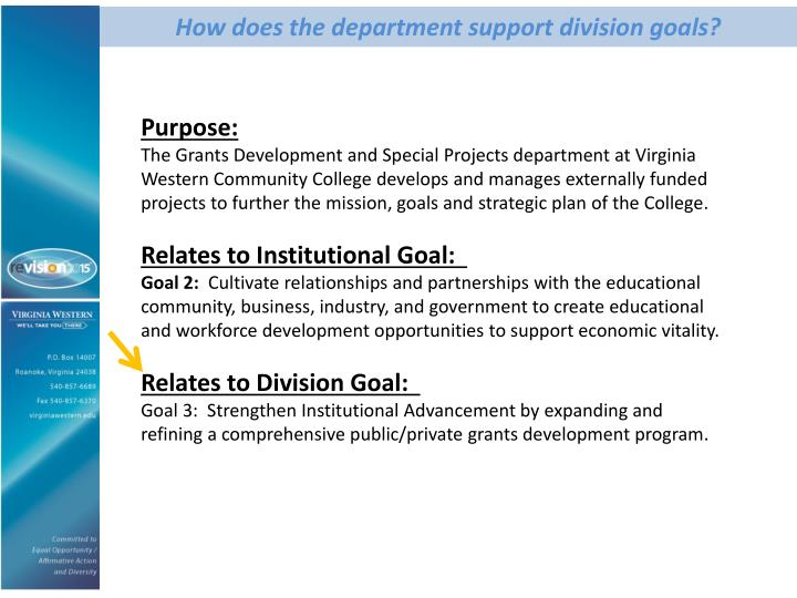 How does the department support division goals?
