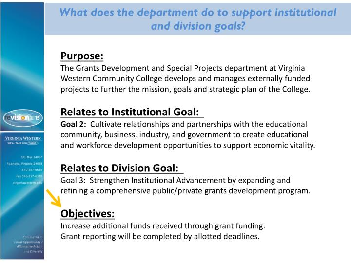 What does the department do to support institutional and division goals?