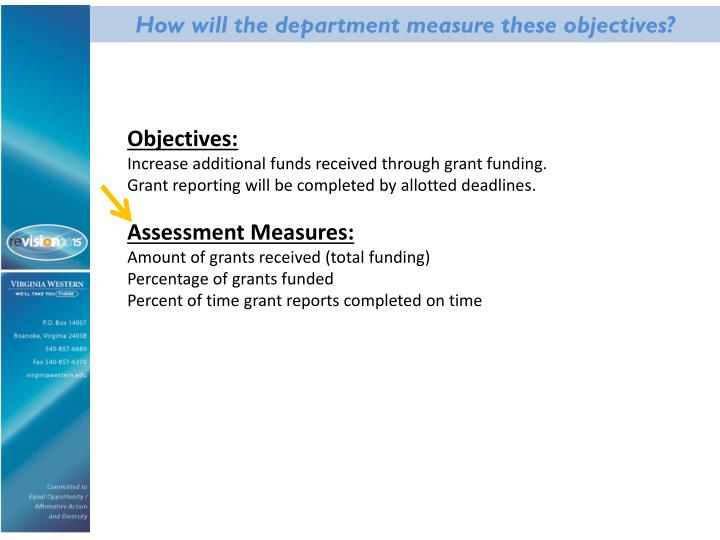 How will the department measure these objectives?